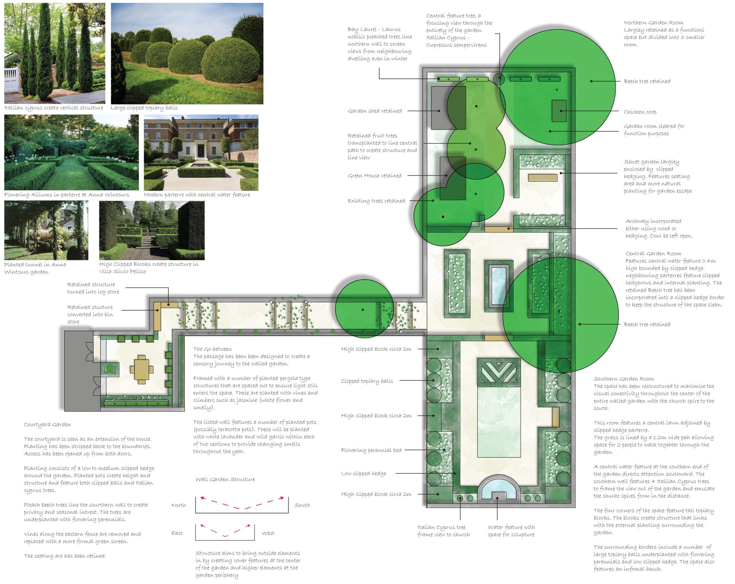 Lechlade_Garden_Design_2