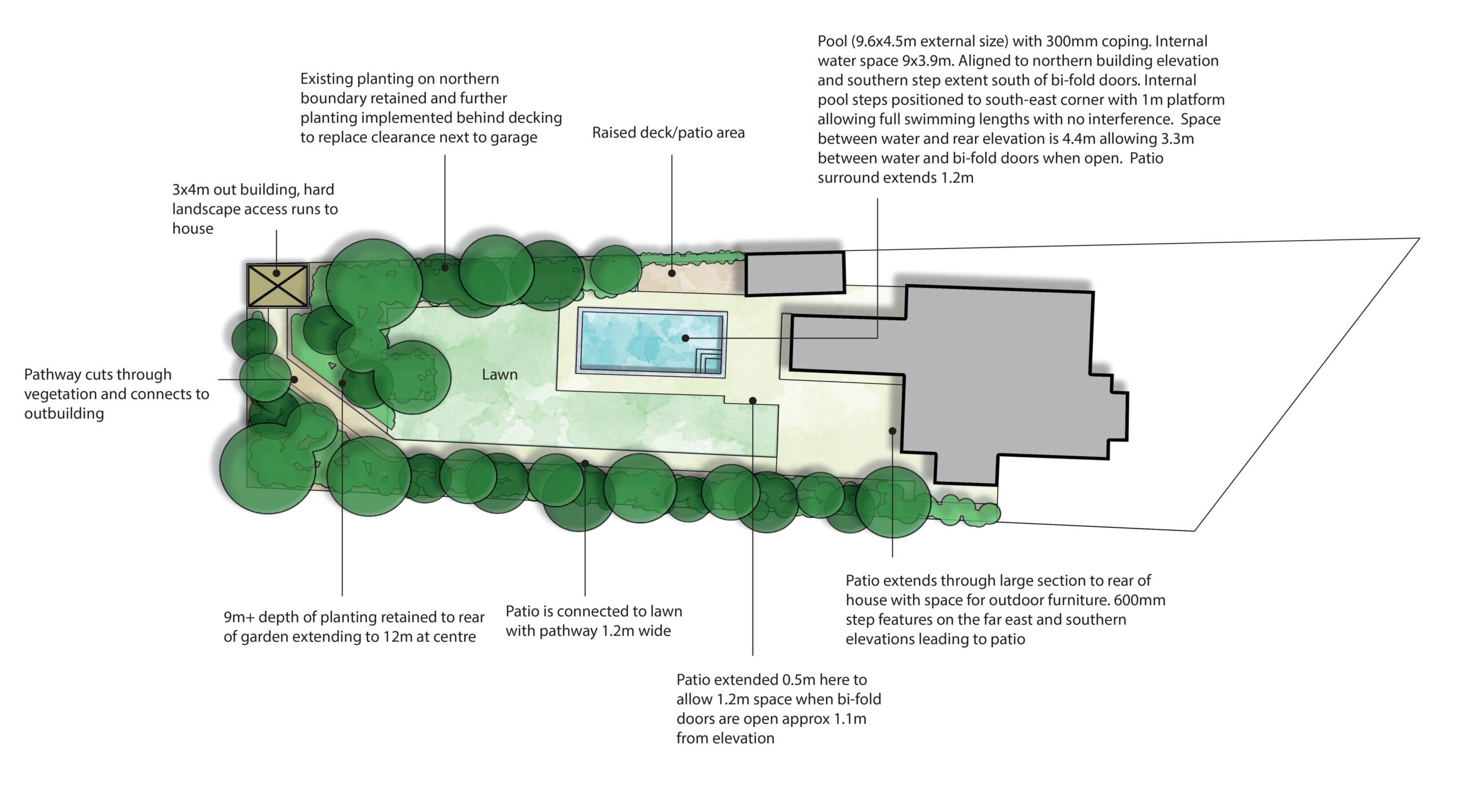Swimming Pool Design Gosport