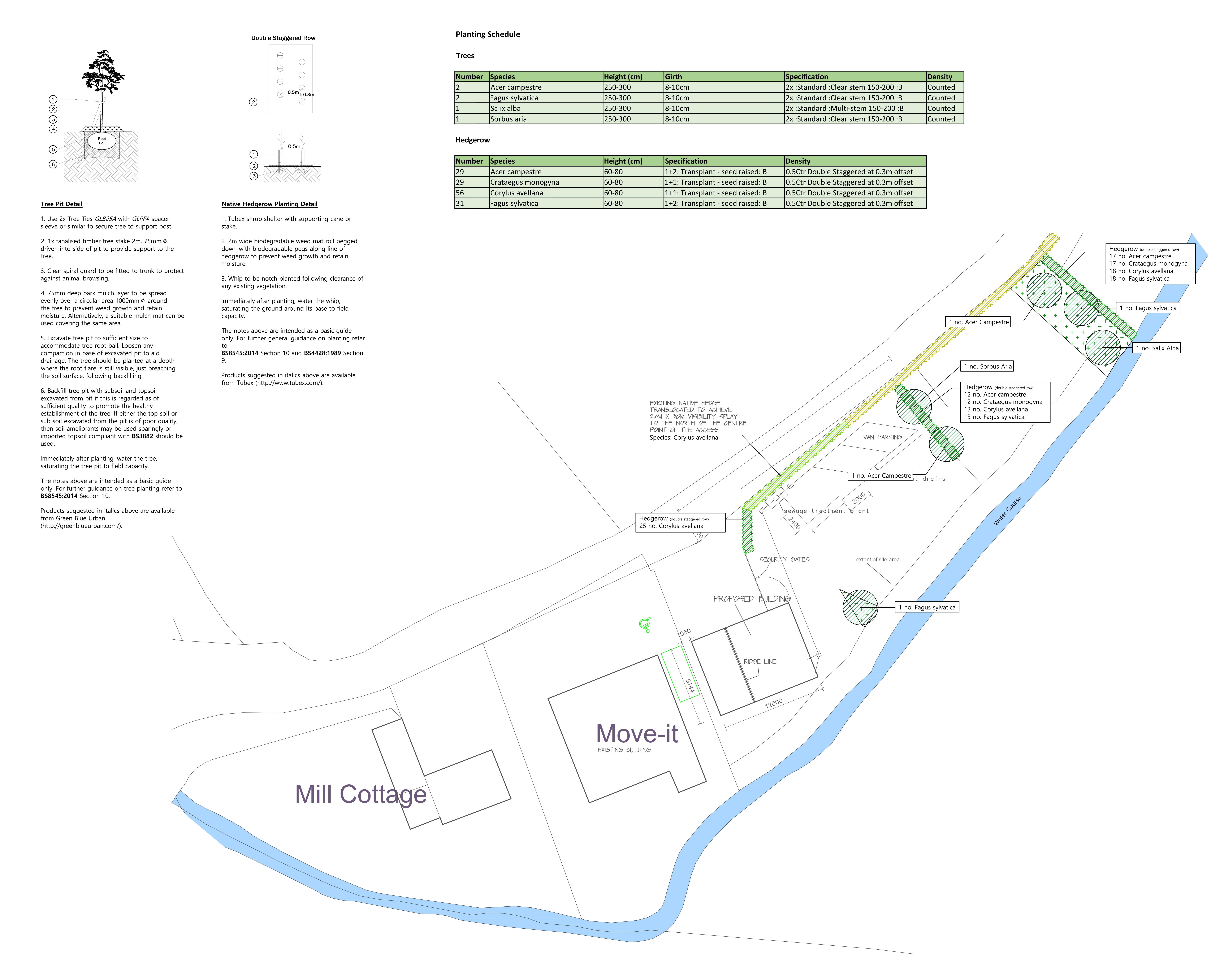 Landscape Planning Condition discharge