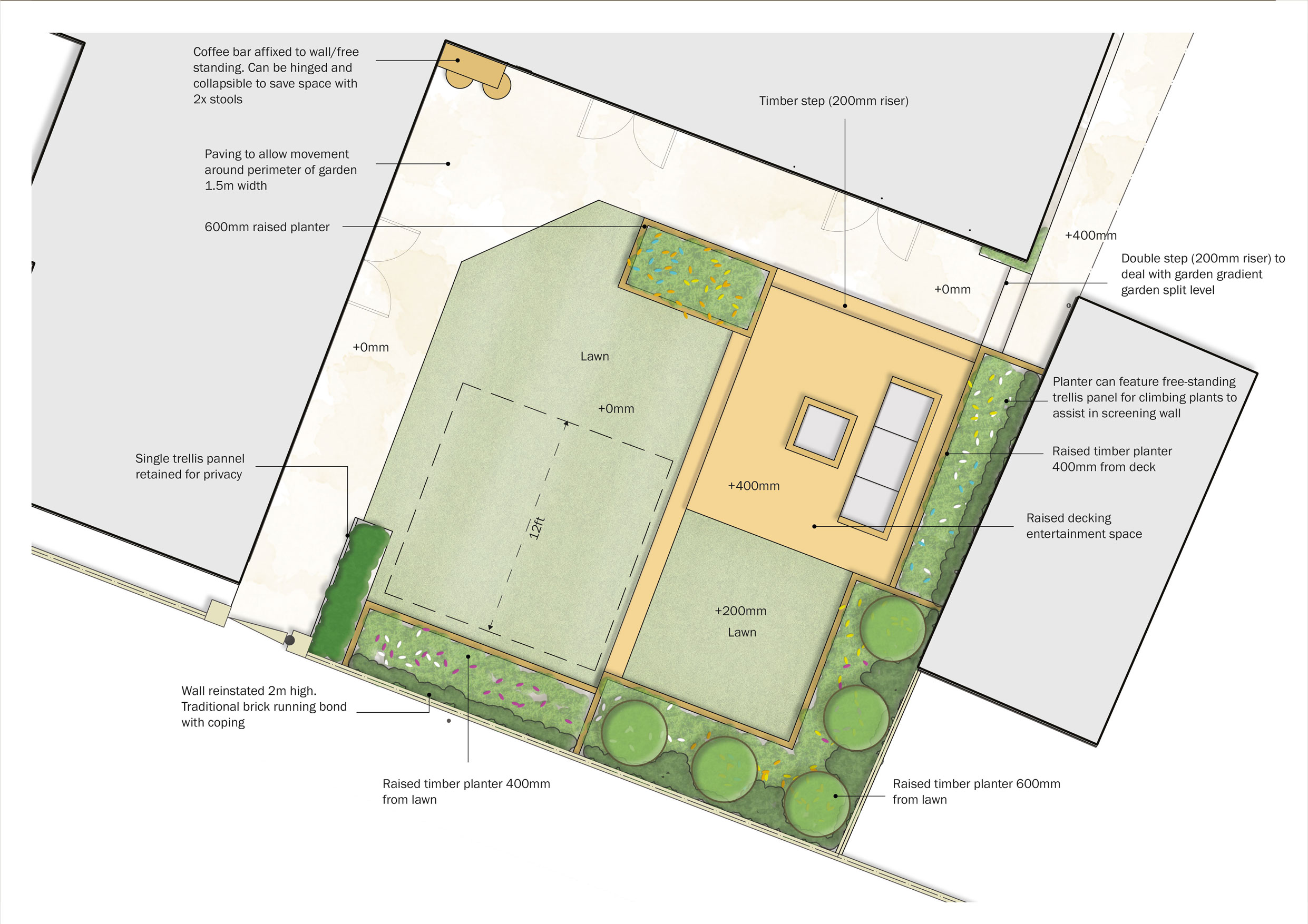 Garden Design Layout Bristol - Planting Design - Contemporary Garden