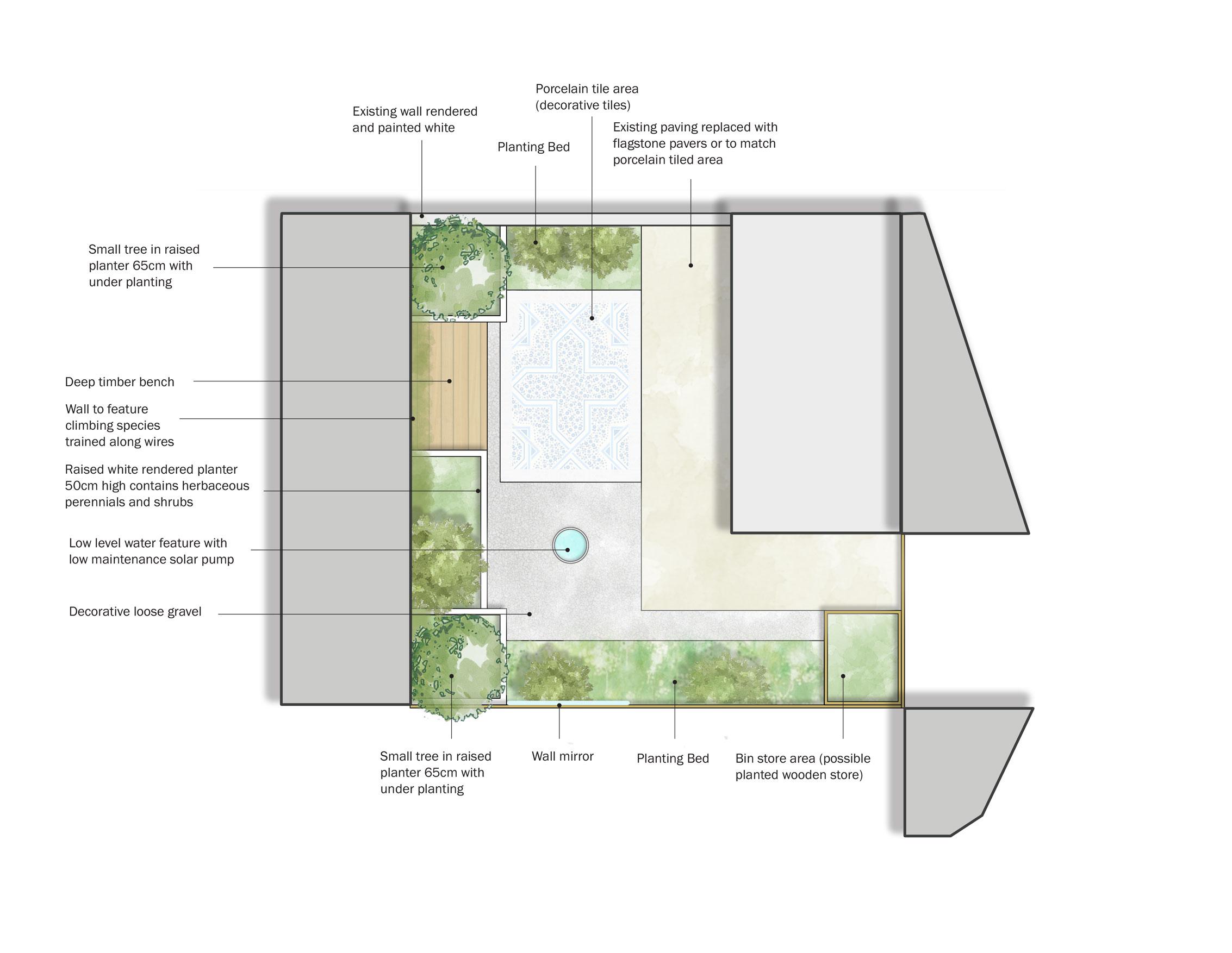 Manchester Garden Layout Design - Planting Design - Modern Garden Design - Water Feature