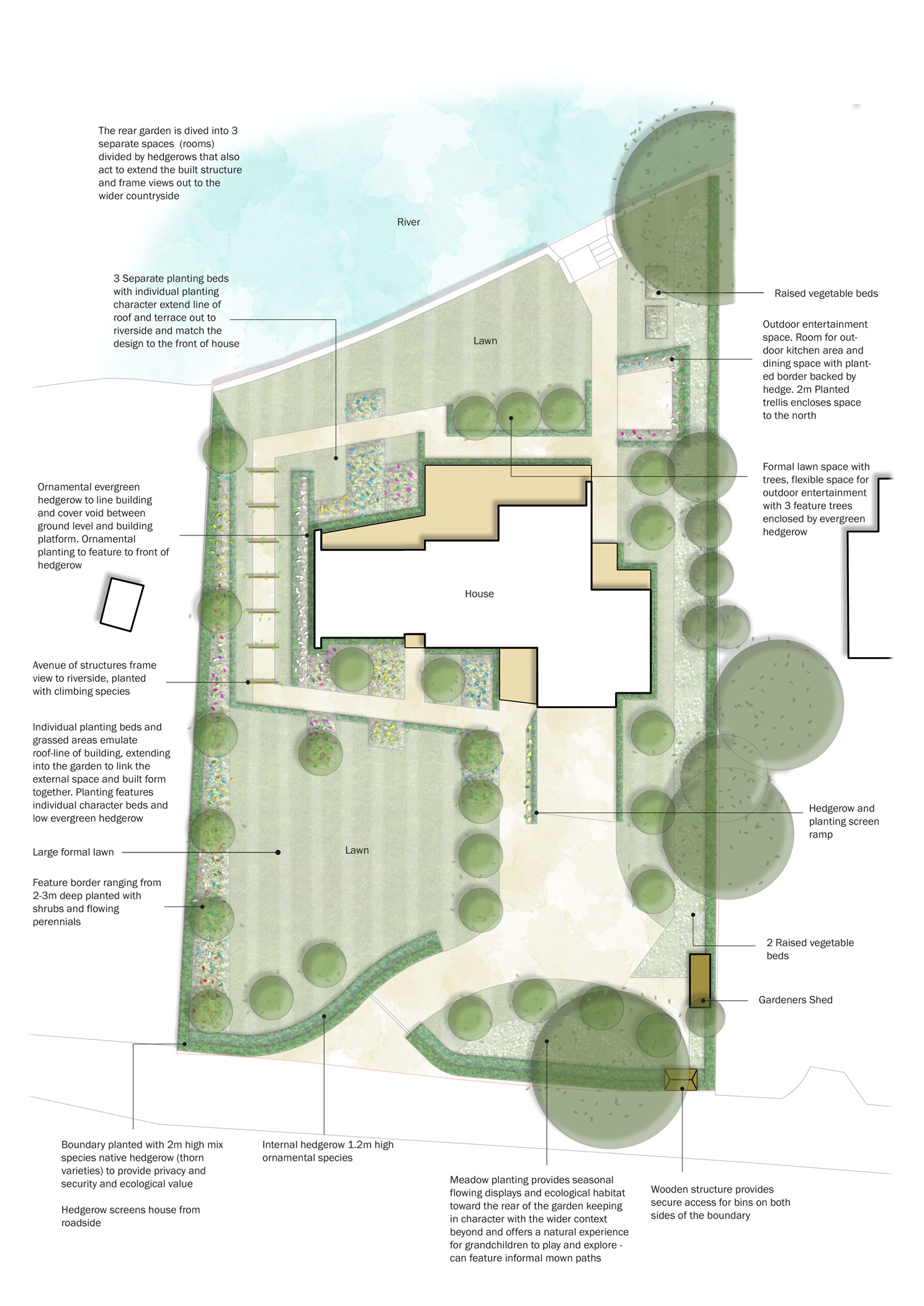 Garden Design Layout Reading - planting design - Modern Garden Design